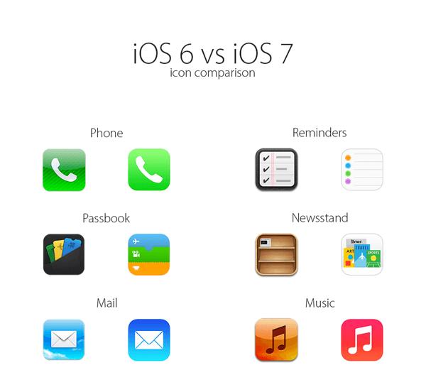 iOS 7图标变化成焦点 实际对比一下最明显